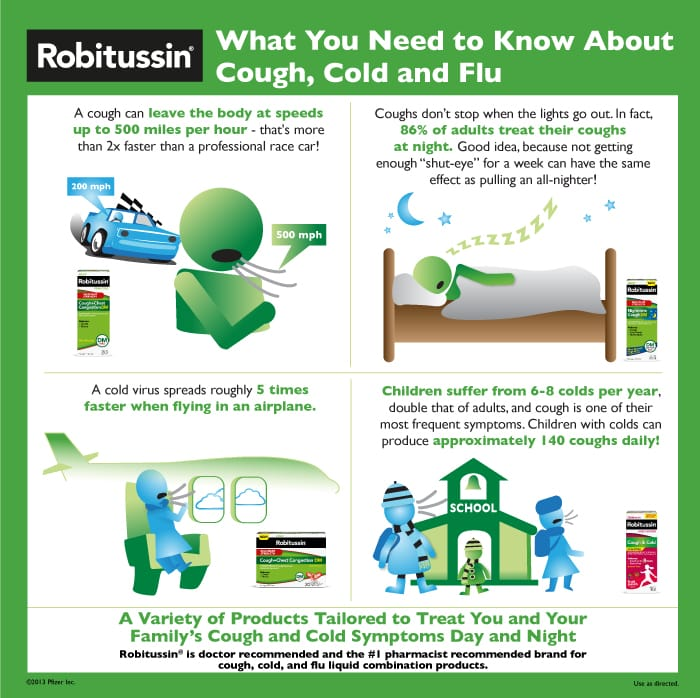 "Help Avoid the ""COUGHequences"" with Robitussin"