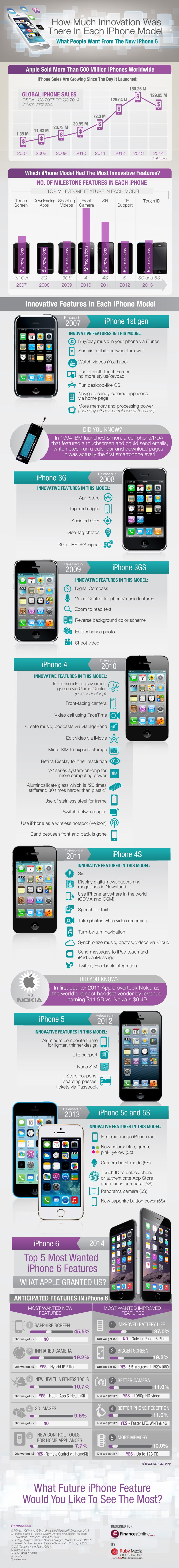 iPhone_infographic_Finale