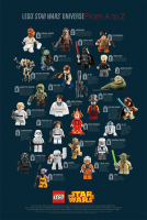 star-wars-universe-a-z-poster-lego